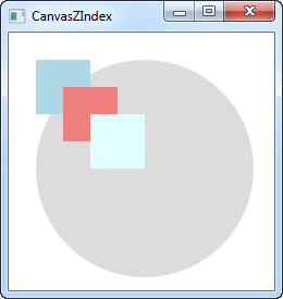 A Canvas with overlapping elements, not using the ZIndex property