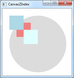 A Canvas with overlapping elements, using the ZIndex property